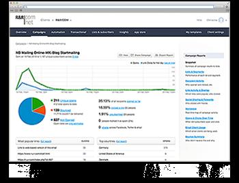 E-Mailing-Tool Monitoring